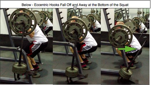 eccentric-hook-motion